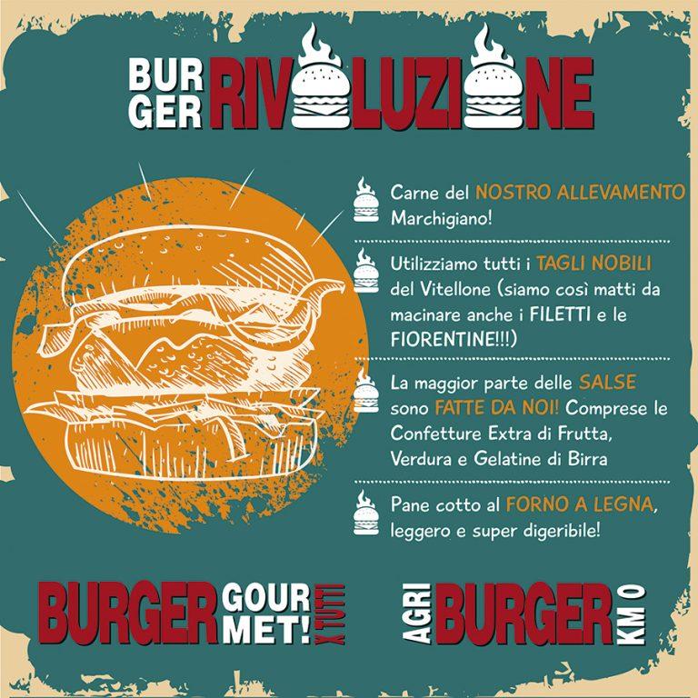 BIRRICOMIO Burger